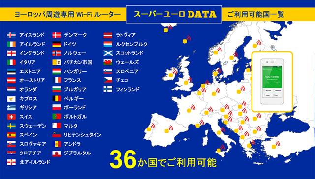 スーパーユーロデータ(4G/3G)の場合