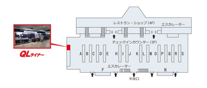 グローバルモバイル成田空港カウンター