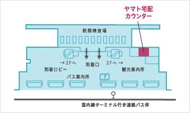 エクスモバイル福岡空港カウンター