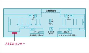 エクスモバイルの羽田空港カウンター