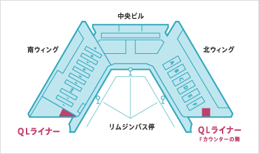 エクスモバイルの成田空港カウンター